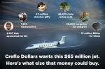 aerial, air, air to air, air-to-air, Air to Air, Air-to-Air, savannah, sav, 6001, G650, G650, exteriors, exterior, ext